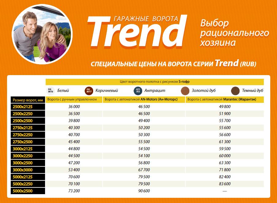 aktsiya-alutech-2-price